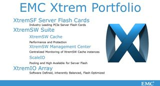 EMC Xtrem Portfolio