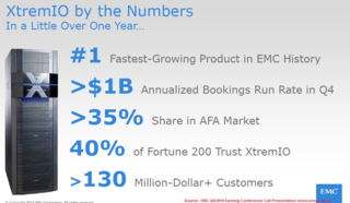 InsideFlash XtremIO By the numbers Q4-2014